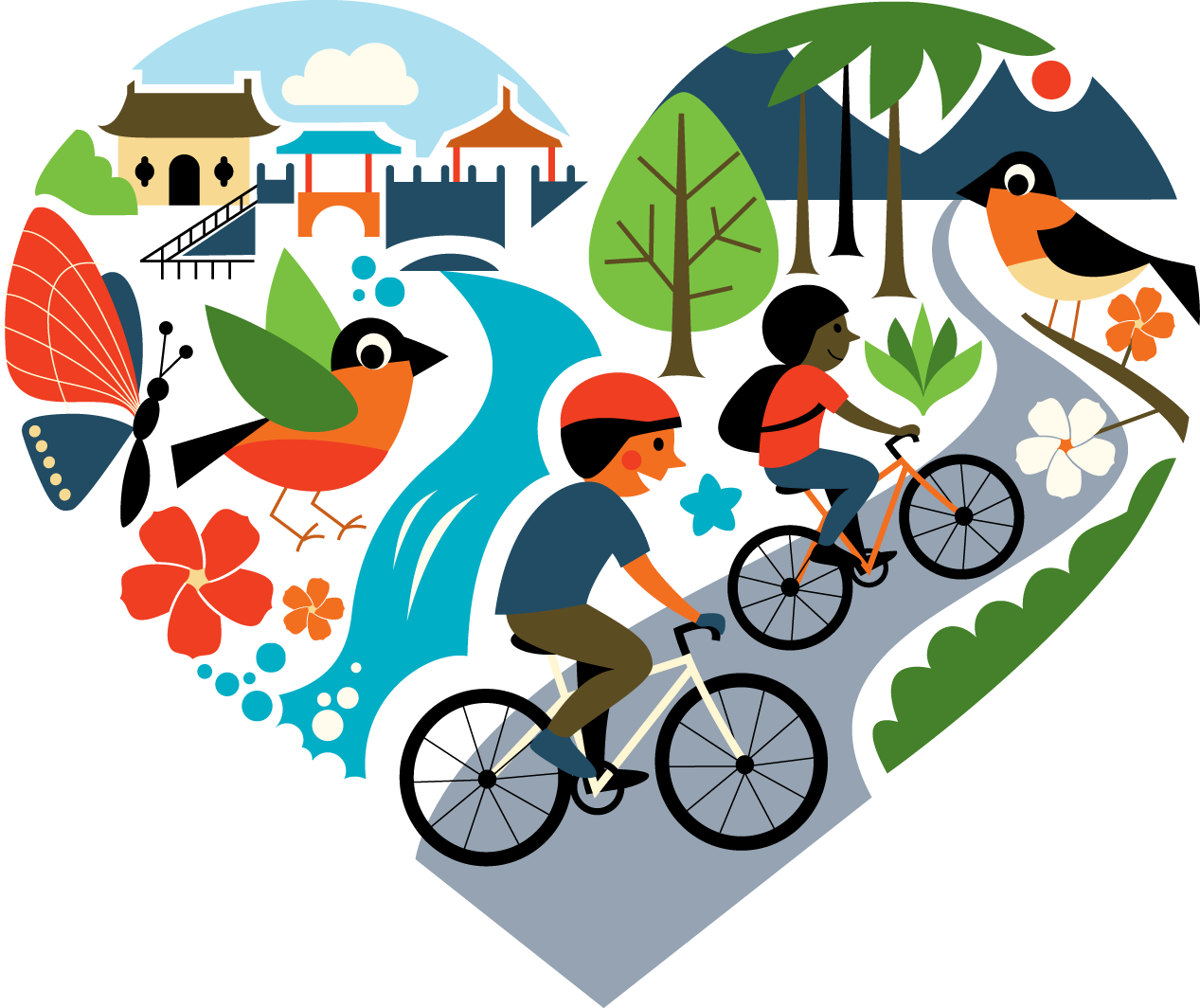Heart Cycling